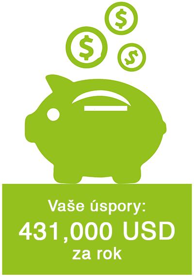 Vaše úspory: 431,000 USD za rok