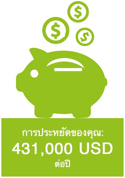 การประหยัดของคุณ: 431,00 USD ต่อปี